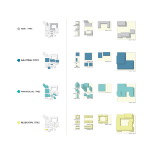 Building_Types