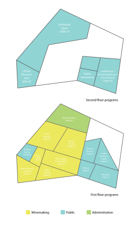 Program plan diagrams