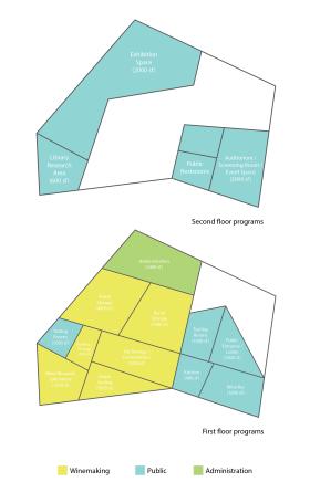 Program plan diagrams